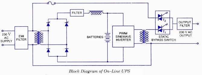 apc ups circuit diagram apc ups diagrams and schematics