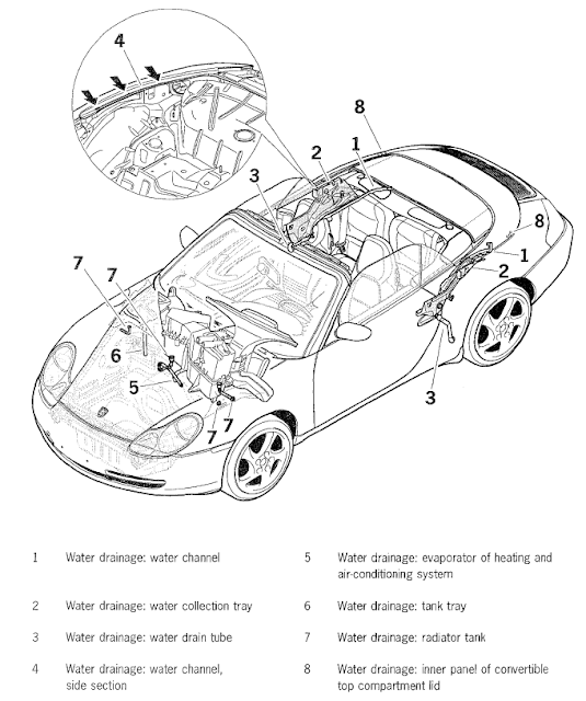 2008 porsche boxster s fuse box diagram