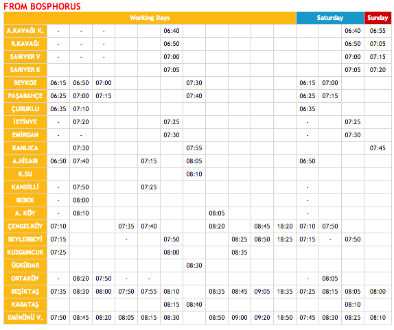 Bosphorus Ferry Ride Schedule