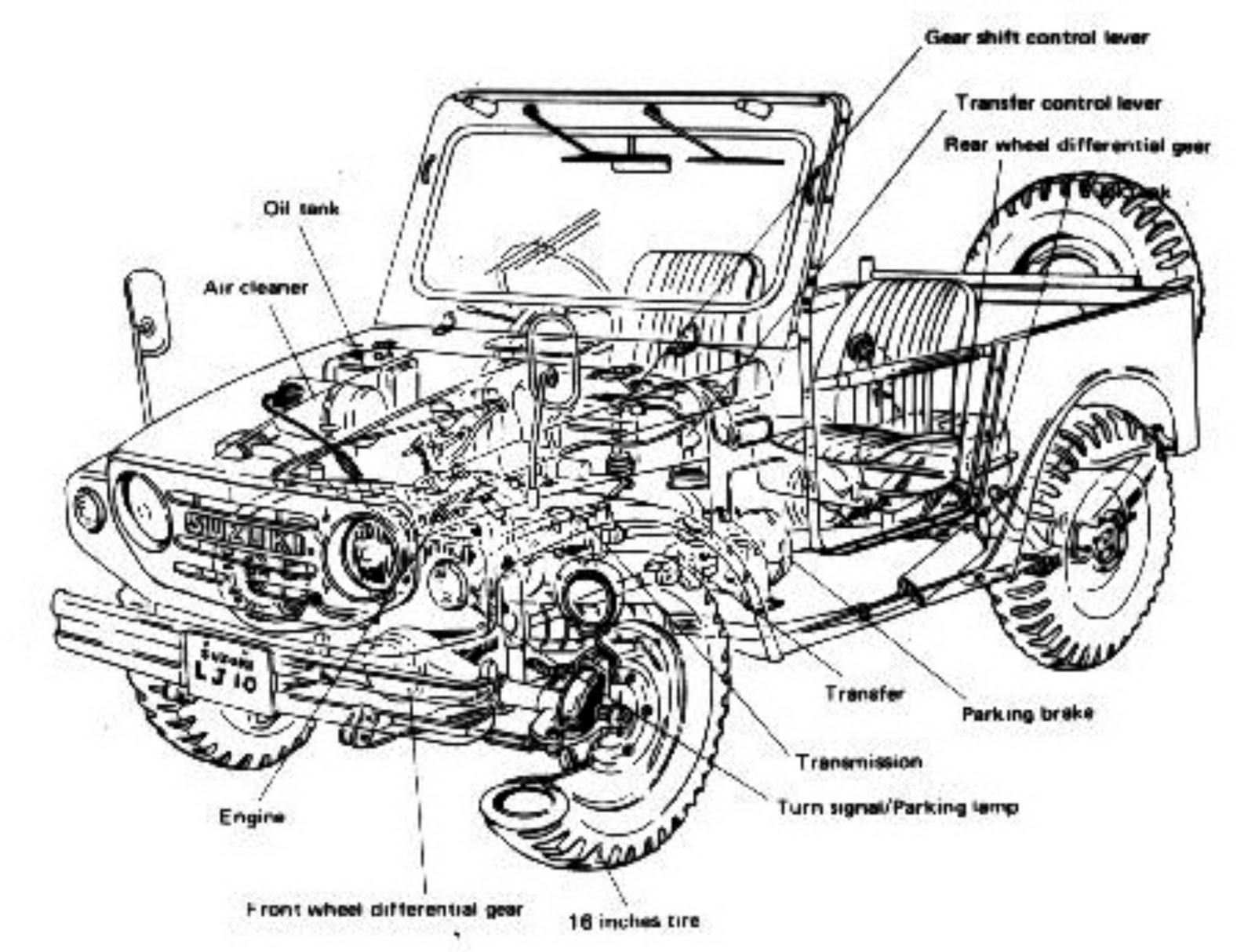 1989 suzuki samurai wiring diagram 1989 image wiring diagram suzuki jimny sj410 wiring diagrams and schematics on 1989 suzuki samurai wiring diagram