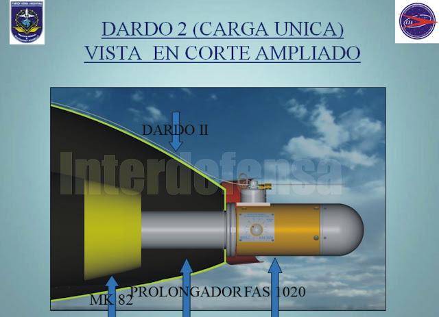 DARDO II, B, C, datos técnicos. 23