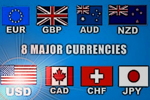 The eight most traded currencies in the foreign exchange market with the USA taking the lion's share