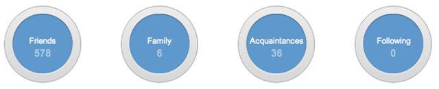 Cara membuat dan menggunakan circle di Google Plus