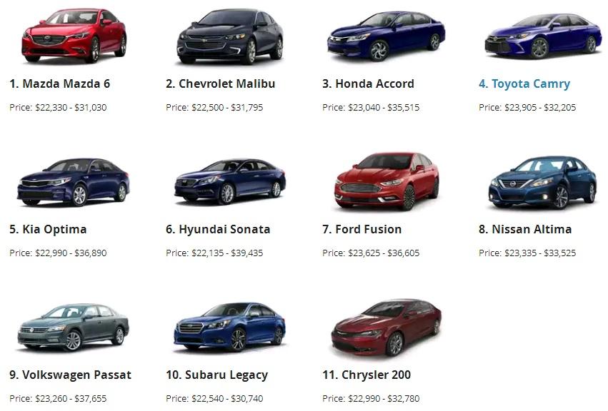 Toyota Camry không có nhiều đối thủ xứng tầm trong phân khúc ngoài Accord