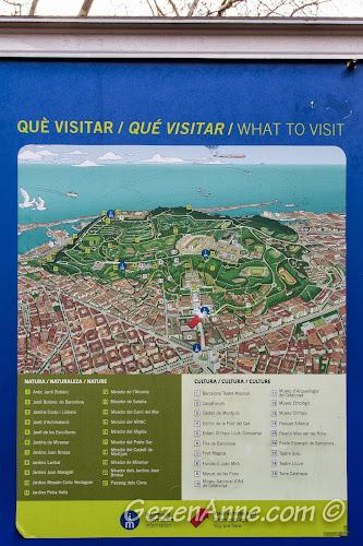 Montjuic tepesi haritası, Barselona