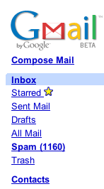 Gmail and Spam