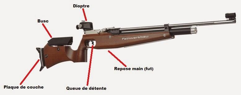 Le tir carabine a 10m MAJ 02/12/15 700Basic+des