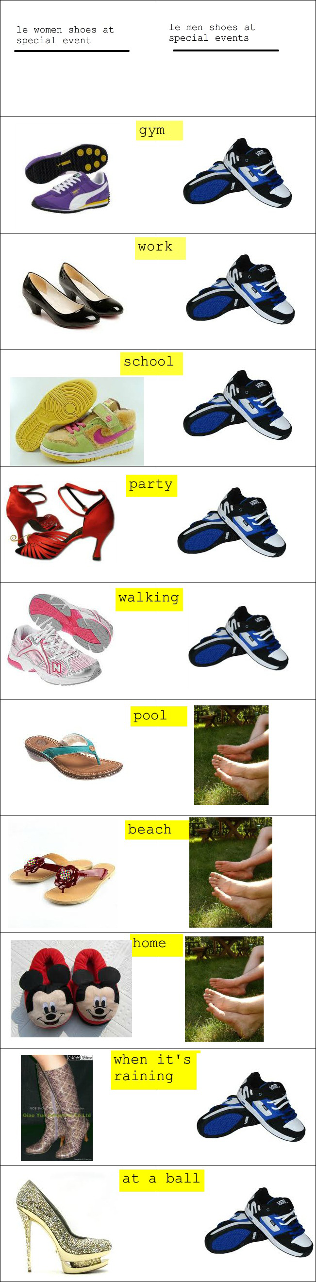 Preparing Shoes For Special Events - Men vs. Women