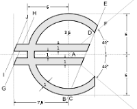 How do I type the euro value sign € on a pc or Mac?