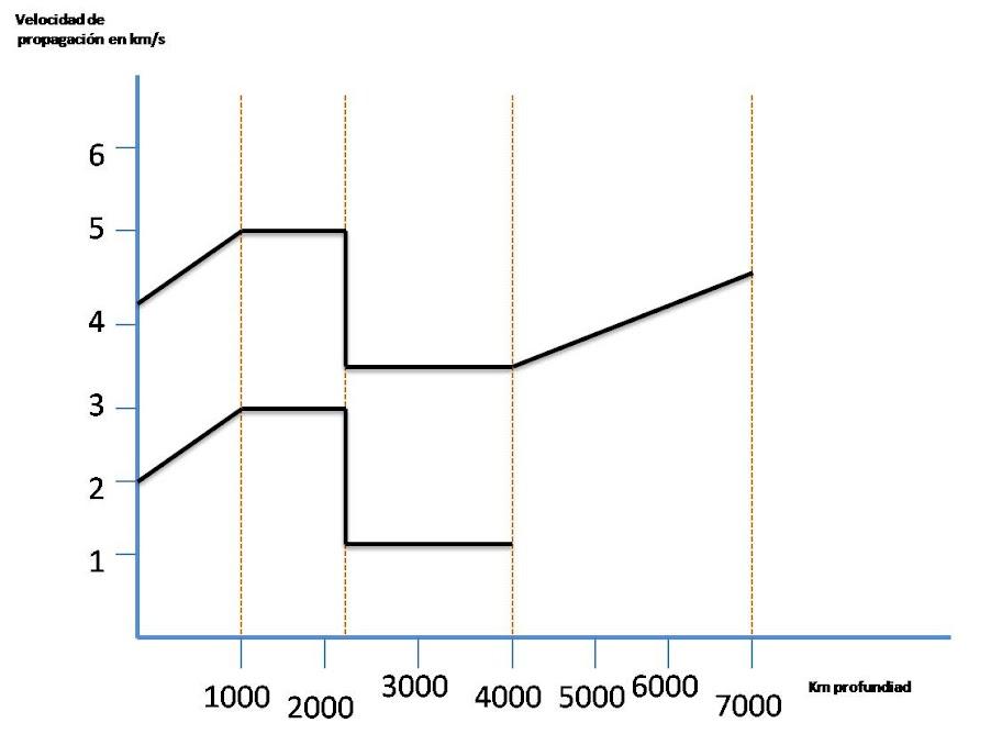 external image osndas-graficas1.jpg