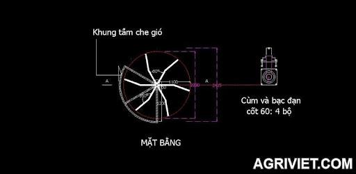 Agriviet.Com-mat_bang.JPG