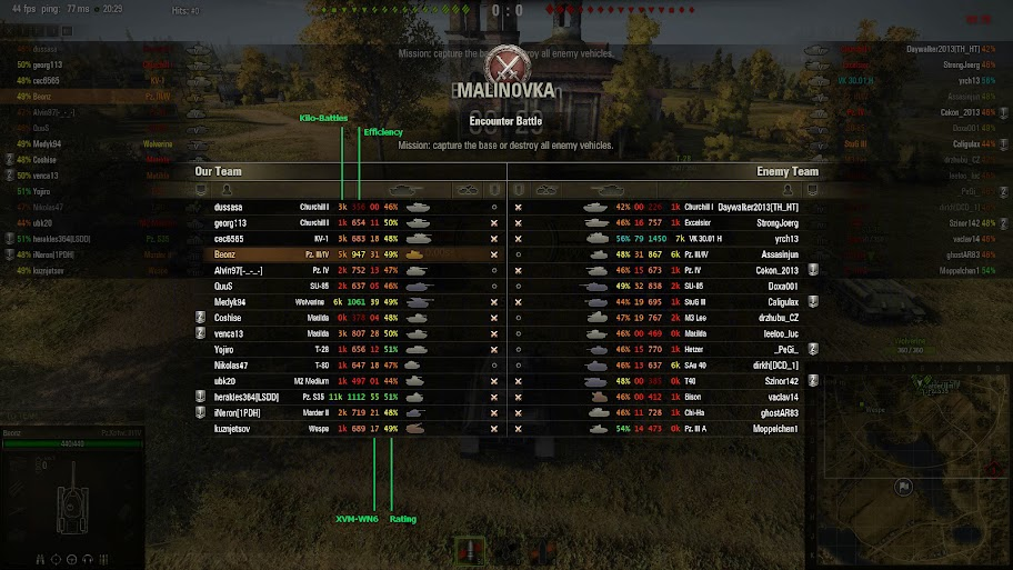 Benoz's XVM Config [5.8.9] for WoT [8.9] - Mods - World of Tanks ...
