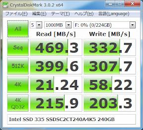Intel SSD 335 SSDSC2CT240A4K5 CrystalDiskMark 1000MB