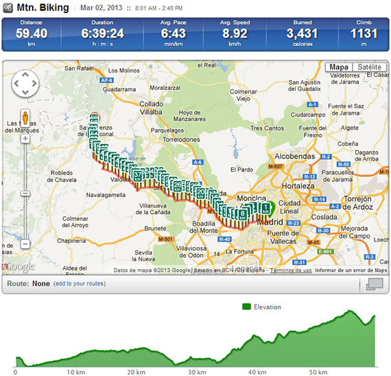 Ruta de Madrid al Escorial, 2 de marzo 2013 - pincha para ver el mapa ampliado
