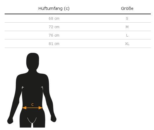 So finden sie die richtige Größe der EVOC Crash Pants