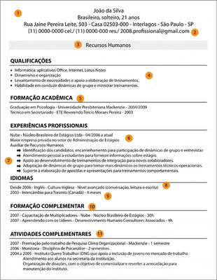 Curriculum Vitae 2014 - College of Pharmacy