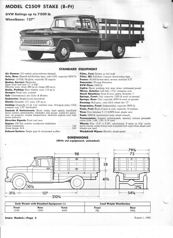 factory dualy flatbeds - page 2 - the 1947