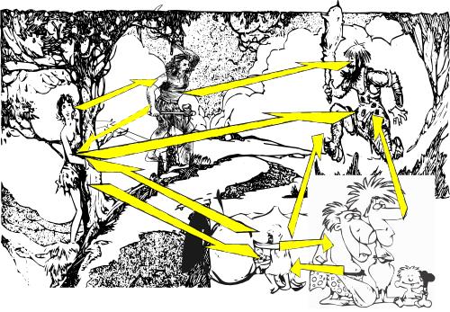 Schéma recipročneého altruizmu v tlupe lovcov zberačov.