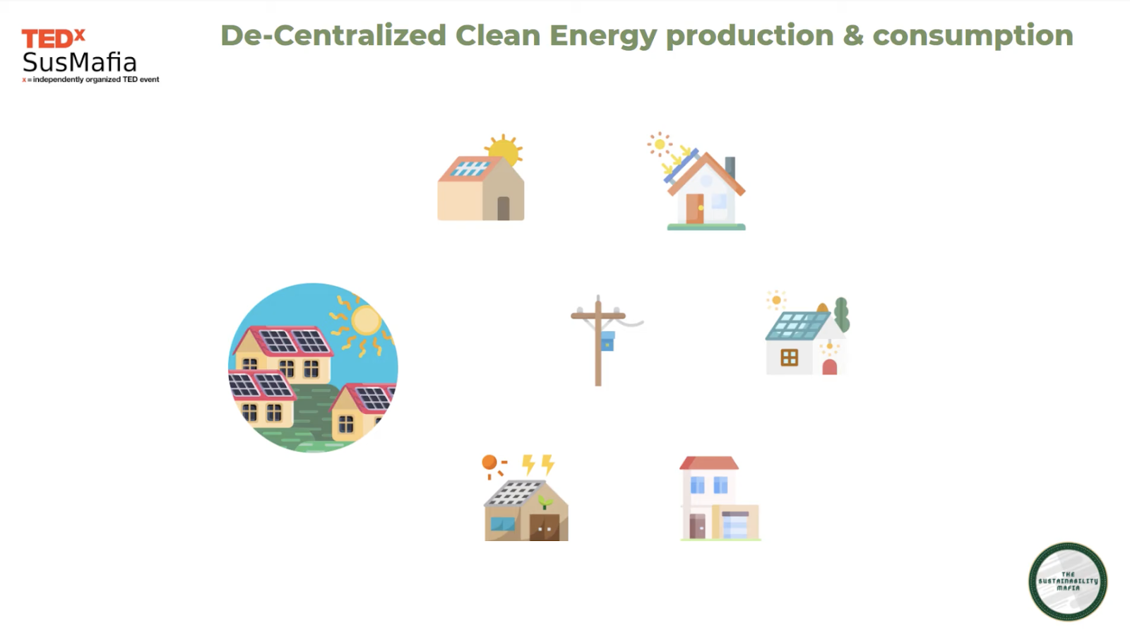 decentralized clean energy production and consumption