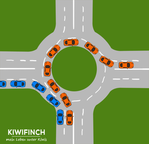 Kreisverkehr Neuseeland