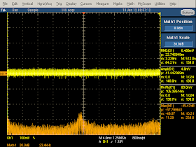 High frequency oscilloscope trace from Apple iPad charger