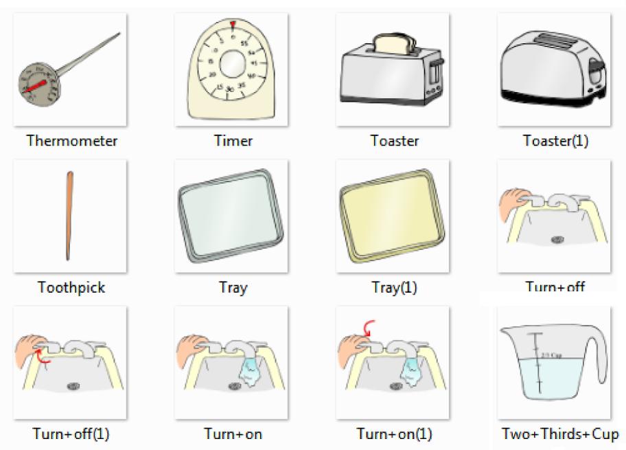 Cuadros de la cocina para el uso del aula y de la terapia