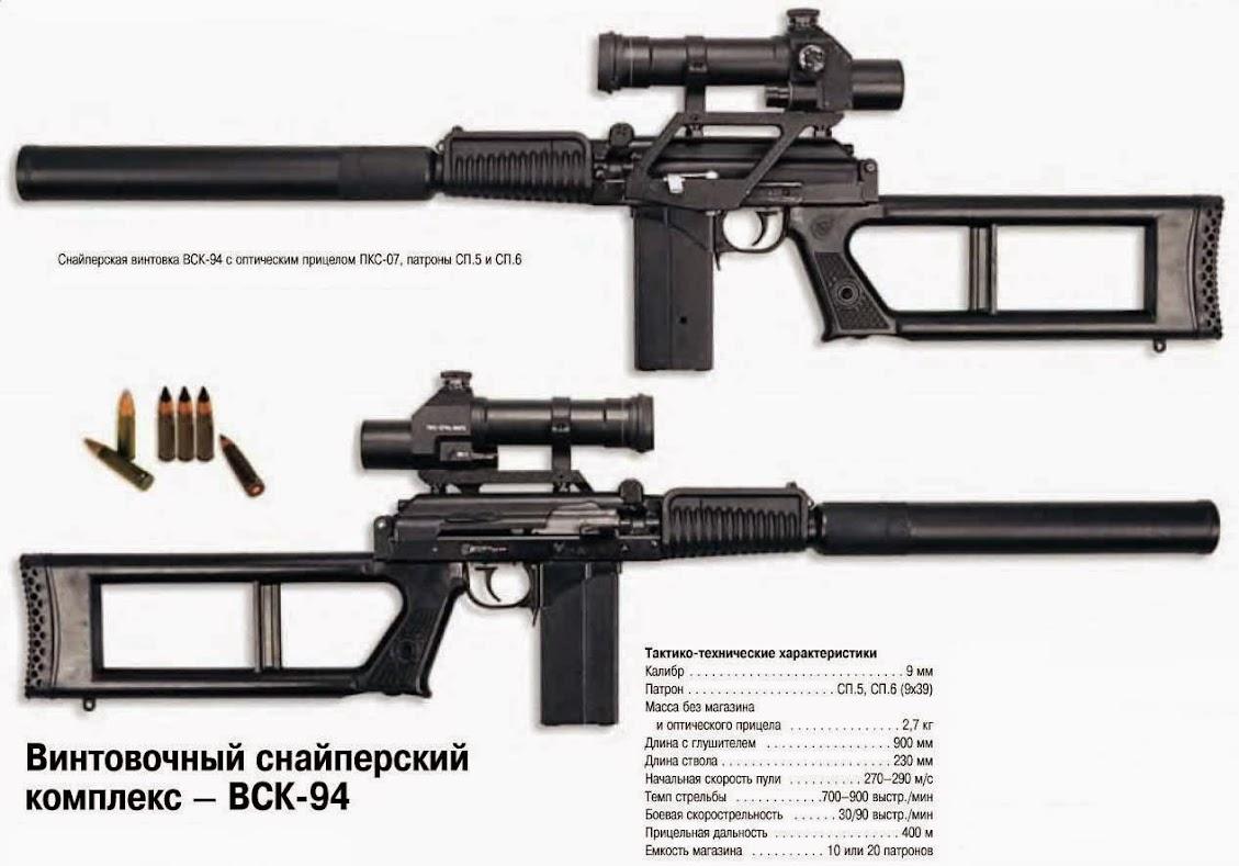 Стрелковое вооружение снайпера
