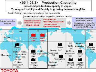 operations management toyota essay Toyota – jidokatj1 in the toyota production system, what does jidoka refers toa level production, where different models are produced along side each other on.