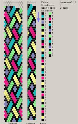 галерея вязанных жгутиков шнуриков и узоры к ним Biserinfo всё