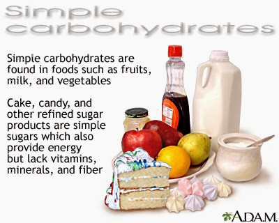 diabetes Merawat dan Mengawal Diabetes Dengan Supplement Shaklee 19534