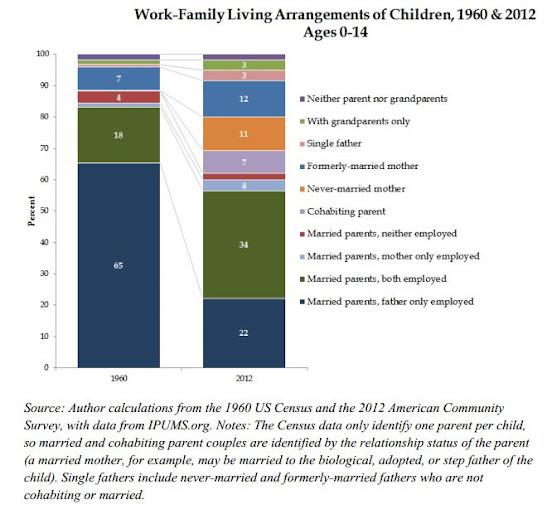 family diversity essay sociology family diversity essay