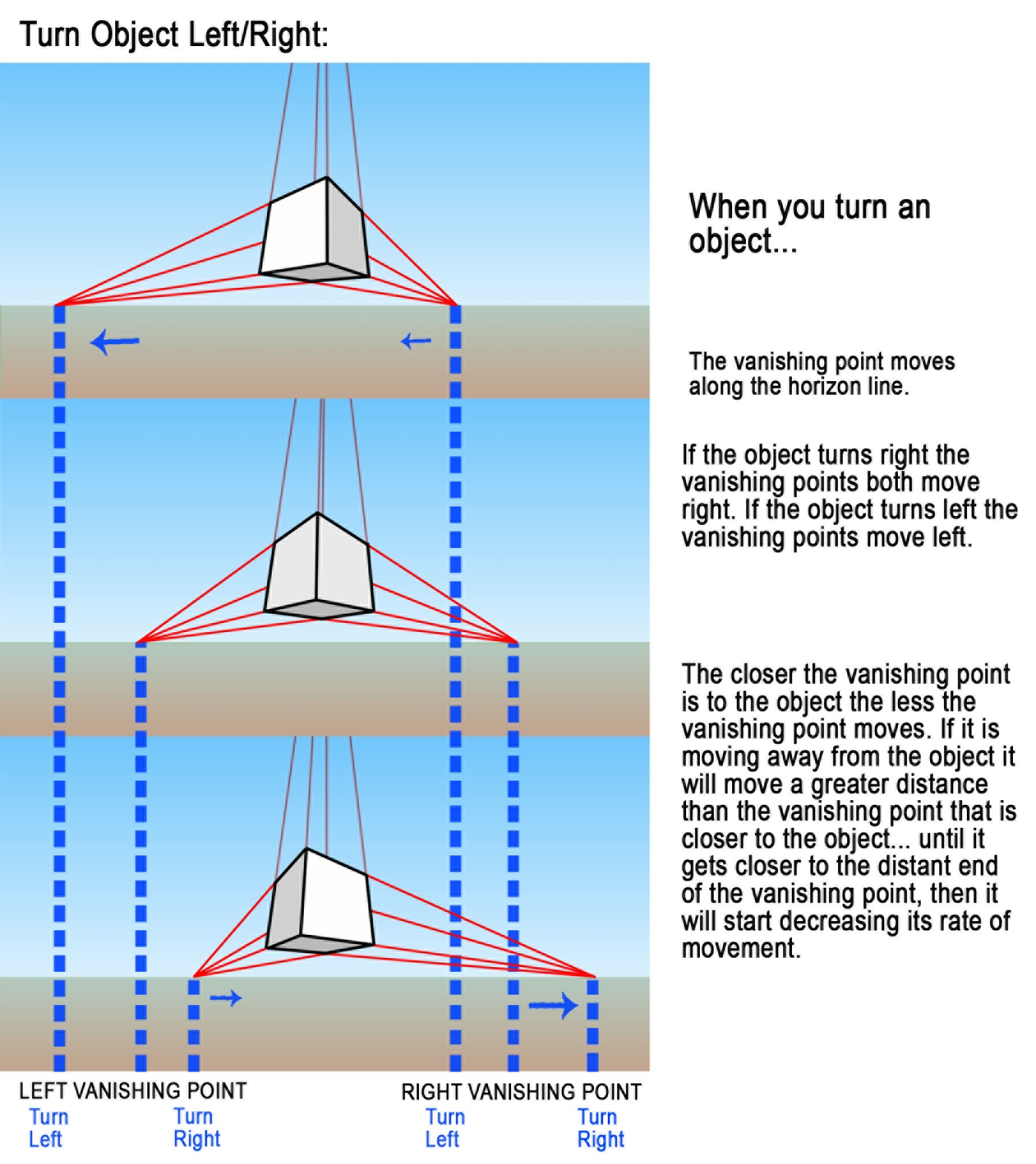 open door drawing perspective. Open Door Drawing. Drawing Perspective U With