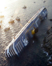 The Sinking of Concordia Caught on Camera