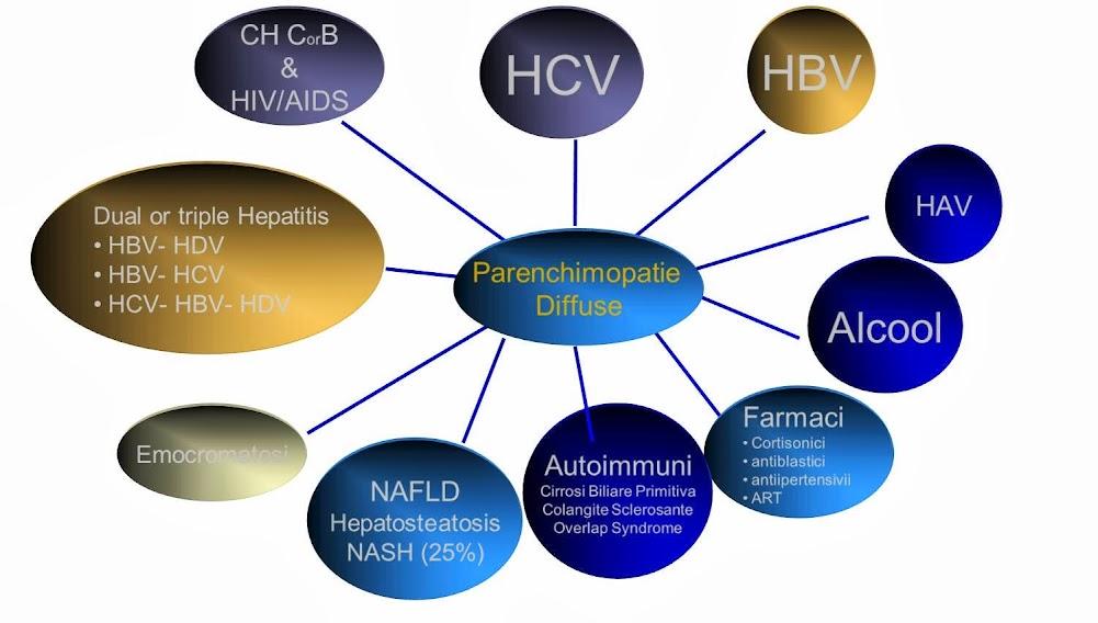 Симптоматические гипертензии это - Nuovi farmaci trattamento dellipertensione