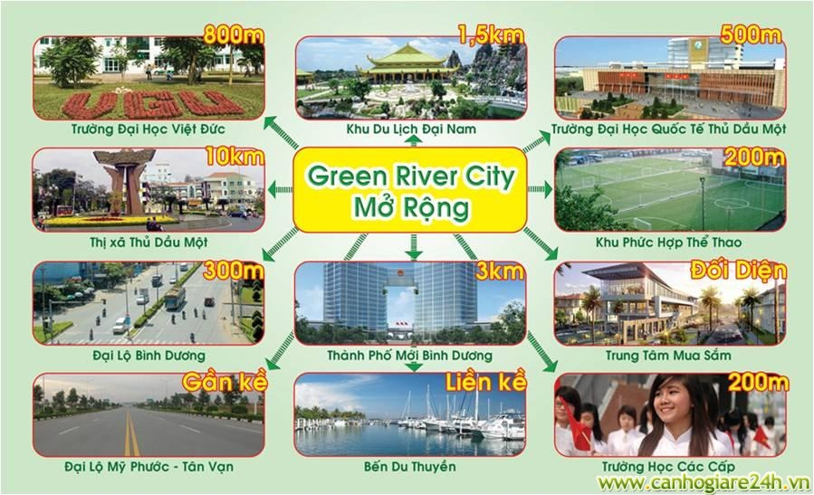 thr green river city