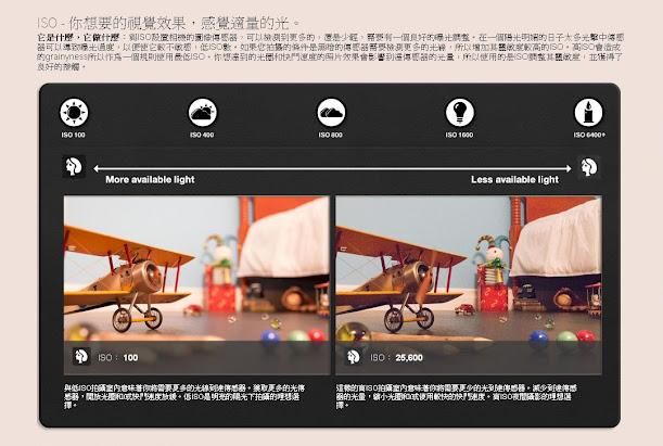 Canon相機推出DSLR虛擬線上網站了