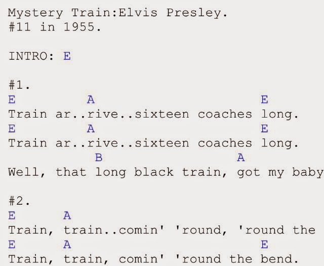 Guitar Chords : Mystery Train - Elvis Presley Guitar Chords