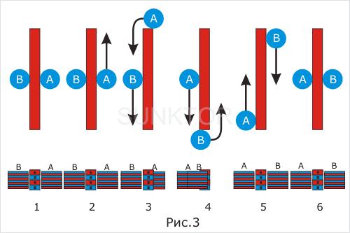 Анализ конструкции Джона Серла 003a