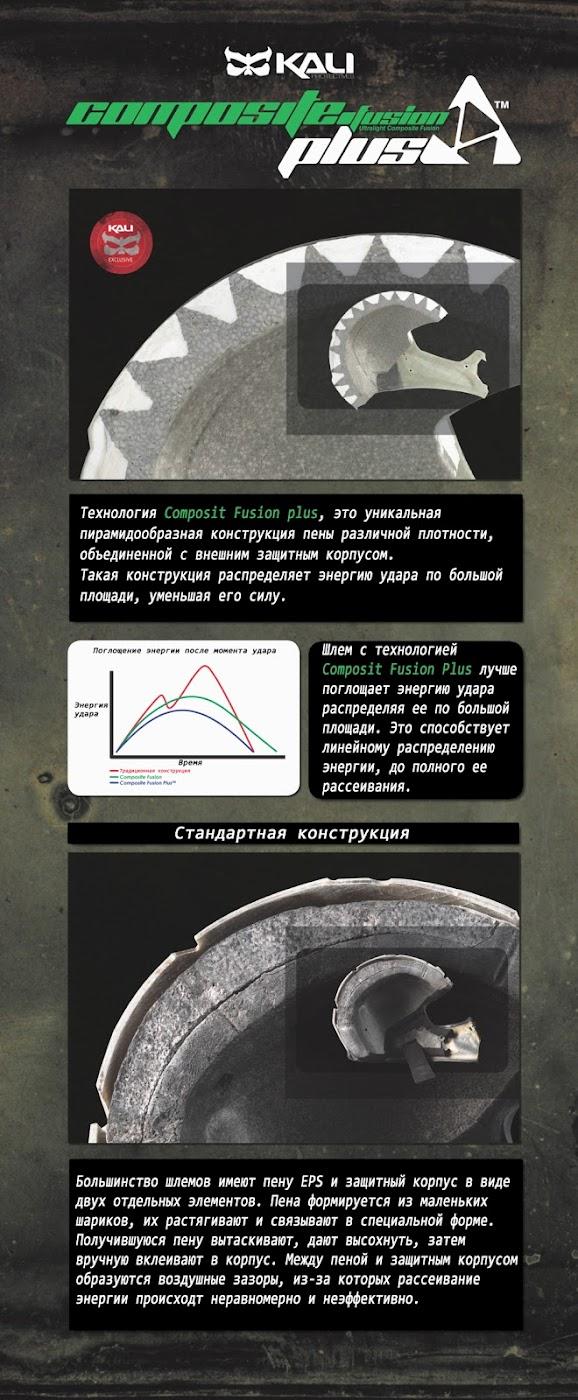Технологии Kali Protectives в велосипедных шлемах