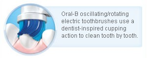 Oral-B recommendations