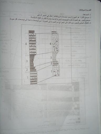 ملخص دروس العلوم الطبيعية مع 10.jpg