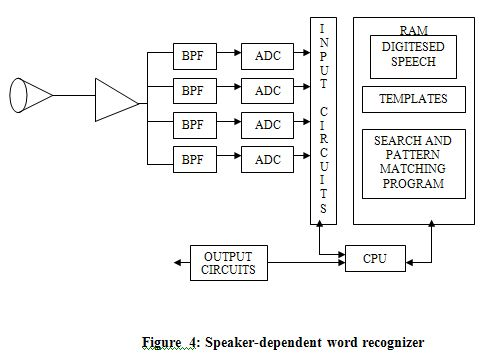 paper on artificial intelligence for speech recognition