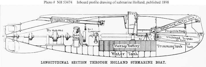 "Simplified inboard profile drawing, published in ""Scientific American"", Volume 45, January-June 1898."
