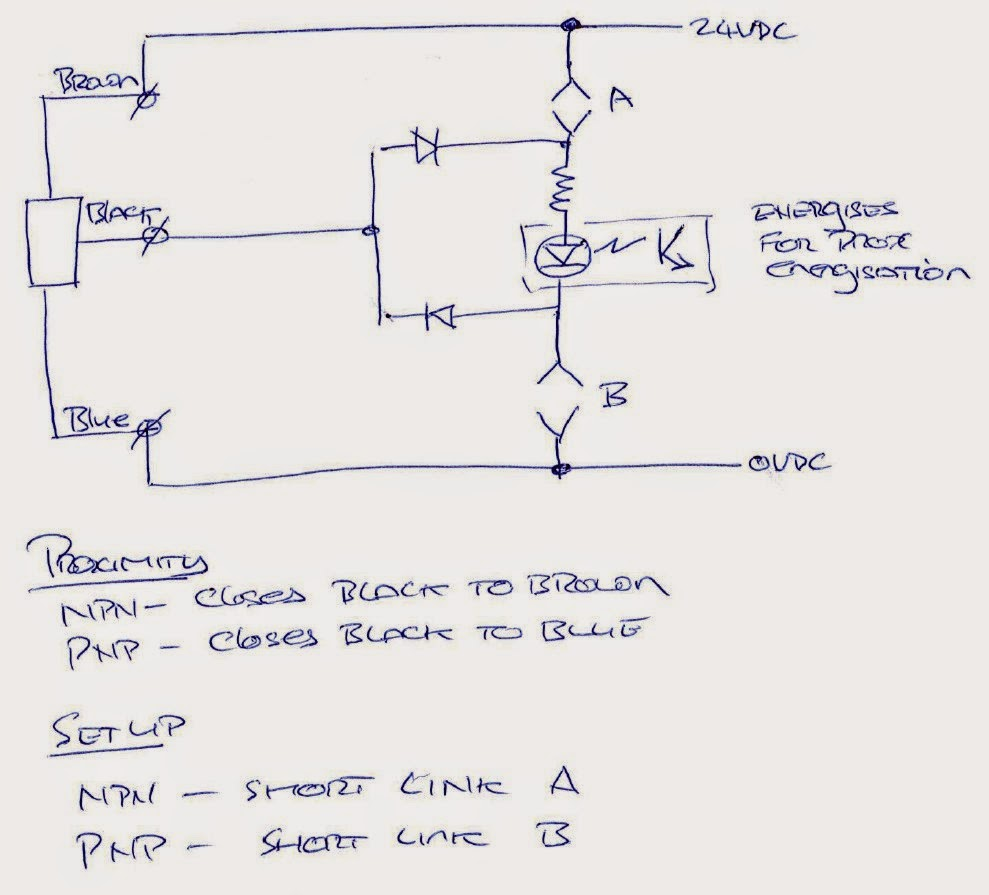 Inductive%2BProximity%2BSensor%2BNPN%2BPNP dennis brown damian paradis karl nilsson i have attached a npn proximity sensor wiring diagram at n-0.co