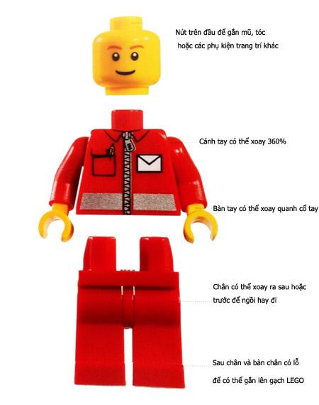 LEGO Minifigures - Nhân vật LEGO là gì?