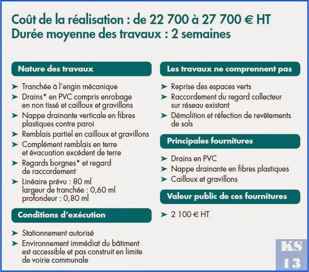 Ks services 13 co t immeubles collectifs travaux for Prix traitement remontee capillaire