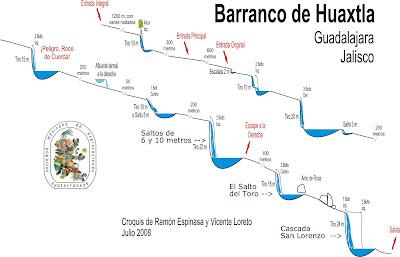 Cañón de Huaxtla - mapa