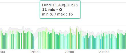 Vers l'estuaire de la Loire (Pornichet/LaBaule, St Brévin...) au fil du temps... - Page 4 Screenshot%2520from%25202014-08-11%252023%253A17%253A15