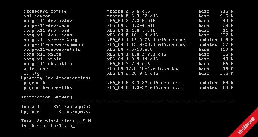 Cài đặt giao diện đồ họa GUI cho hệ điều hanh CentOS 6 5