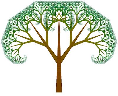 Resultado de imagen de arboles naturaleza matematicas